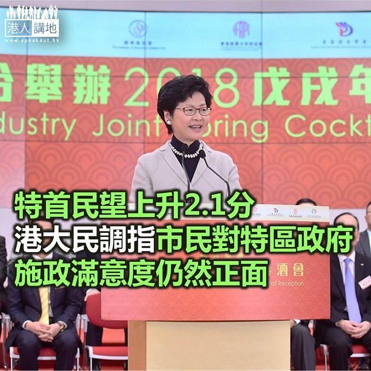 【焦點新聞】港大民調:林鄭月娥評分上升2.1分
