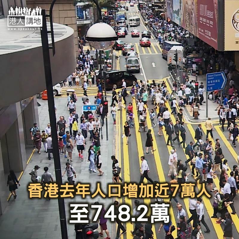 【焦點新聞】香港去年人口增加近7萬人 至748.2萬