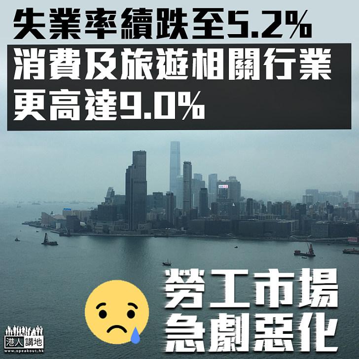 【持續惡化】最新失業率續跌至5.2% 消費及旅遊相關行業失業率更高達9.0%