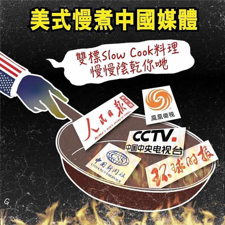 【今日網圖】美國慢煮中國媒體