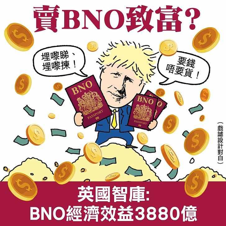 【今日網圖】賣BNO致富?