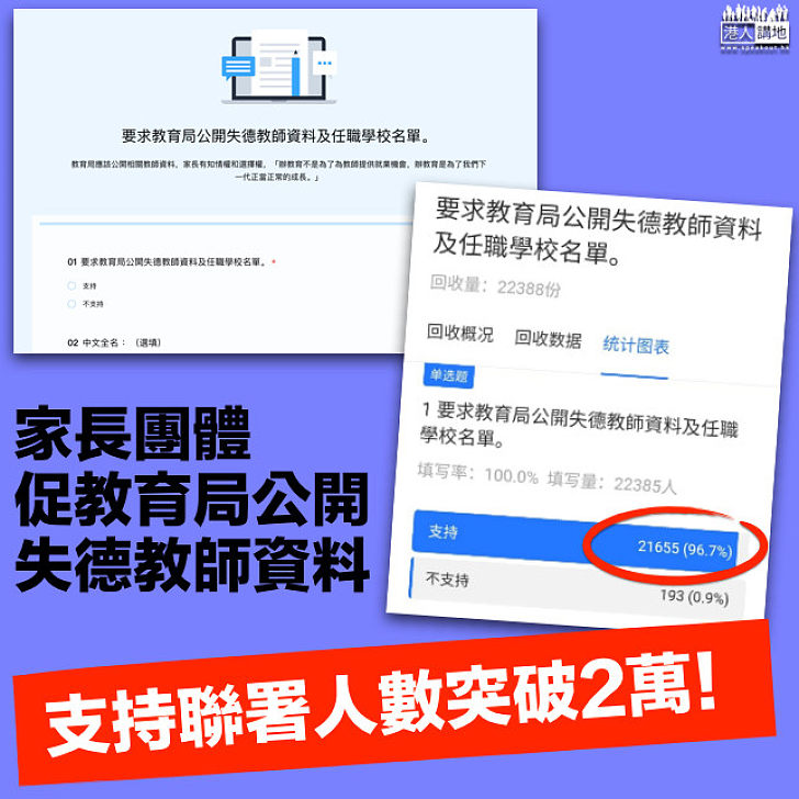 【家長知情權】家長團體收逾2.1萬簽名 促教育局公開失德教師資料