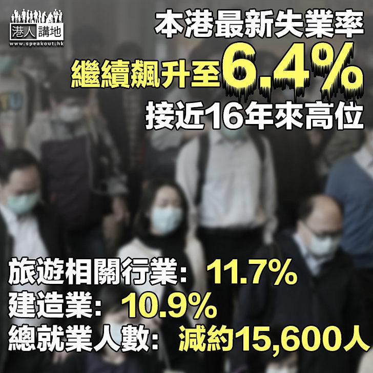 【形勢嚴峻】本港最新失業率、繼續飆升至6.4%、接近16年來高位