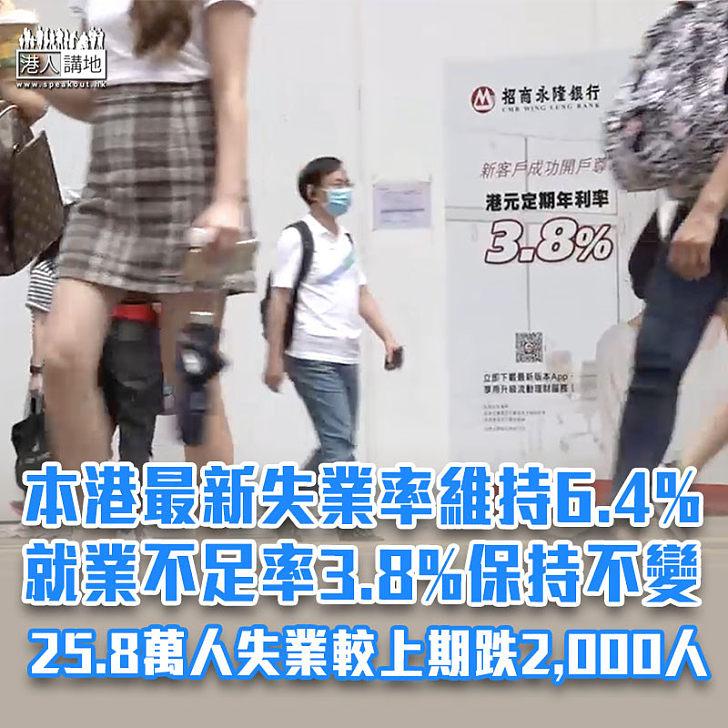 【疫情影響】本港最新失業率維持6.4% 就業不足率3.8%保持不變