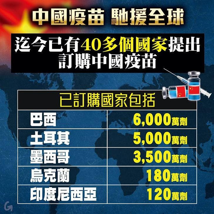 【今日網圖】中國疫苗 馳援全球