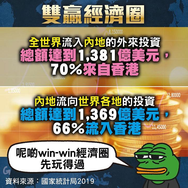 【今日網圖】雙贏經濟圈