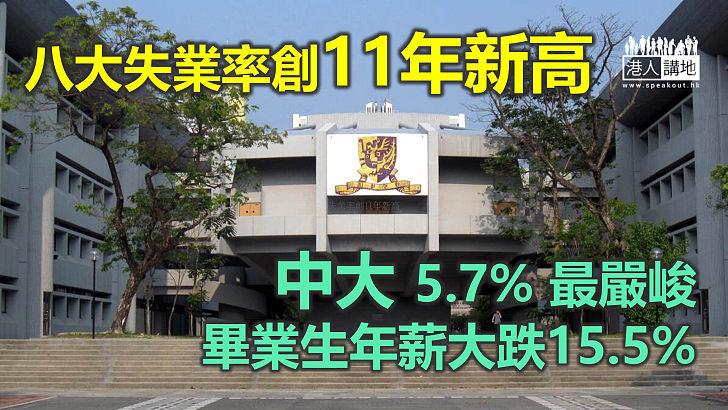 【就業困難】八大失業率創11年新高 中大5.7%最嚴峻