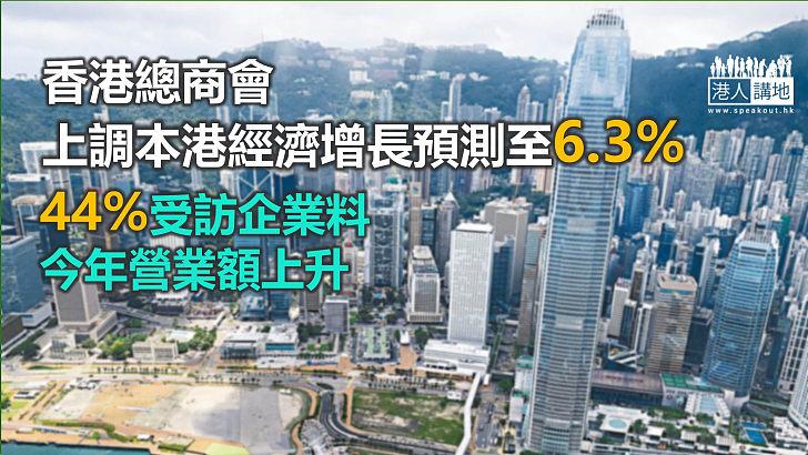 【前景樂觀】香港總商會上調本港經濟增長預測至6.3% 逾四成受訪企業料今年營業額上升